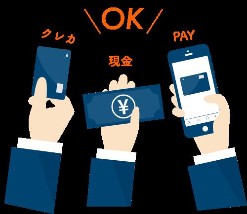 様々な決済方法に対応 クレカ 現金 PAY OK!